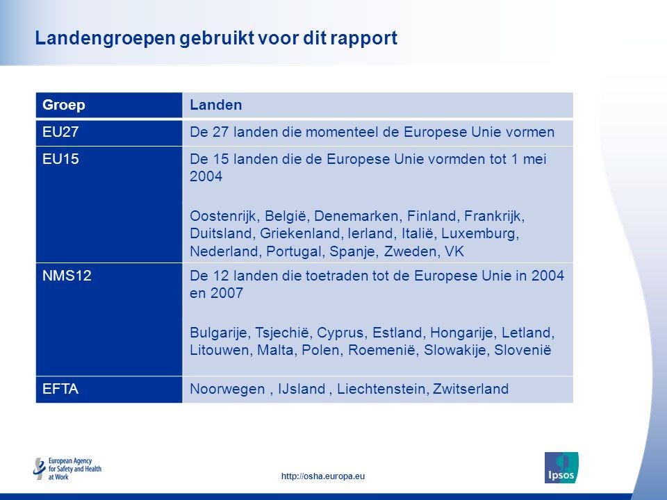 7 http://osha.europa.eu Click to add text here Landengroepen gebruikt voor dit rapport GroepLanden EU27De 27 landen die momenteel de Europese Unie vor