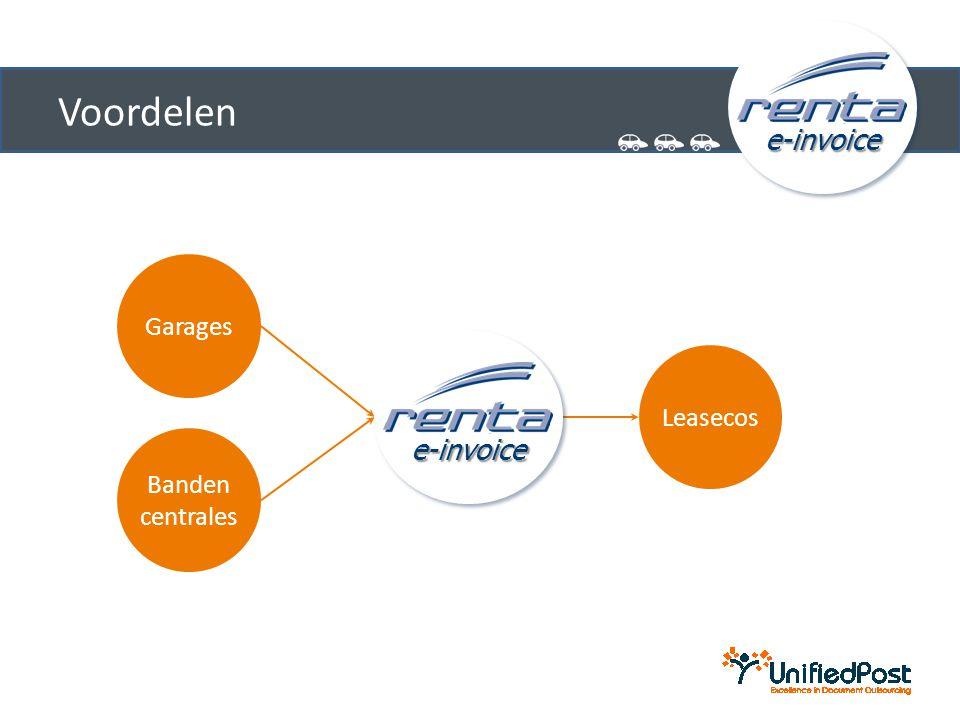 e-invoice Voordelen Garages Banden centrales Leasecos e-invoice
