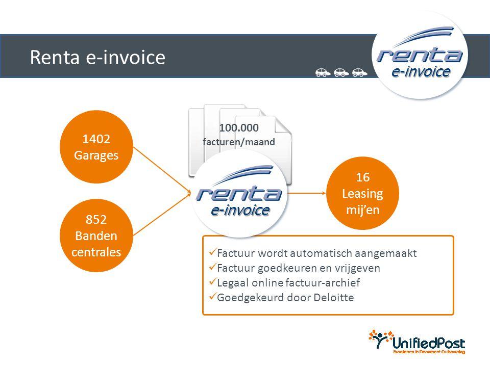 e-invoice  Factuur wordt automatisch aangemaakt  Factuur goedkeuren en vrijgeven  Legaal online factuur-archief  Goedgekeurd door Deloitte Renta e