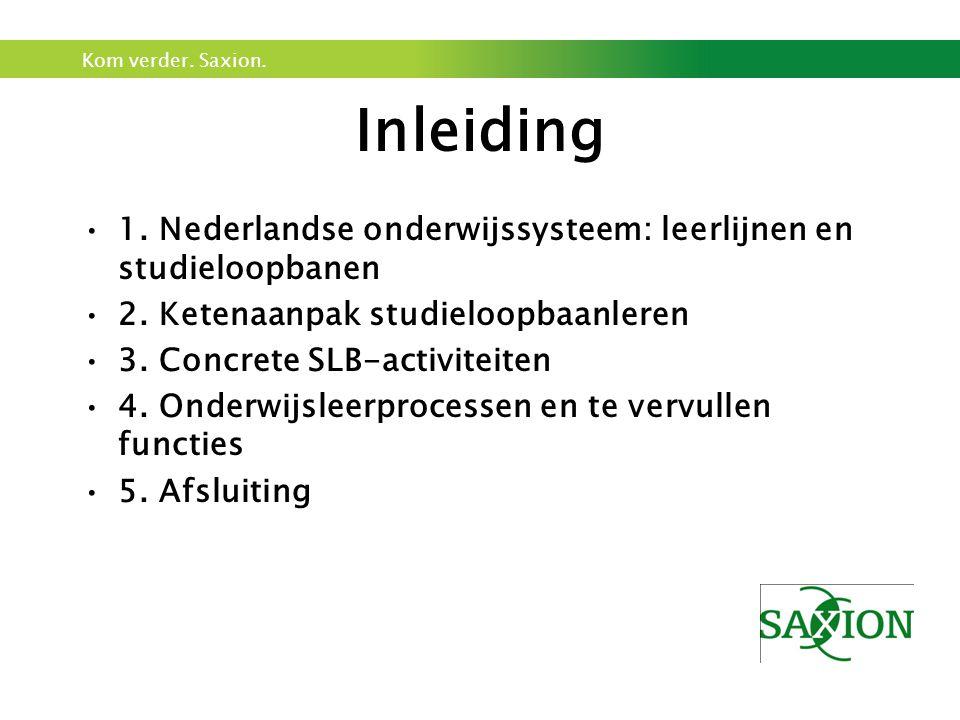 Kom verder.Saxion. Inleiding •1. Nederlandse onderwijssysteem: leerlijnen en studieloopbanen •2.