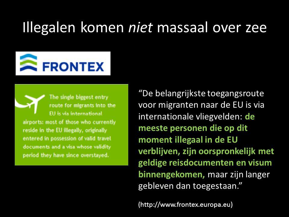 """Illegalen komen niet massaal over zee """"De belangrijkste toegangsroute voor migranten naar de EU is via internationale vliegvelden: de meeste personen"""