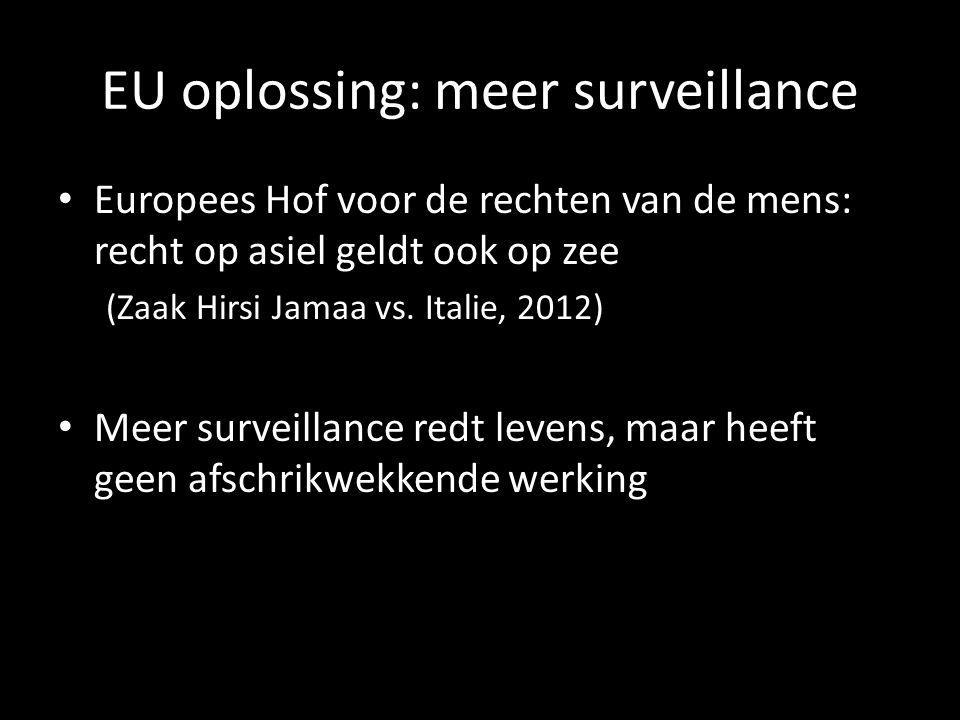 EU oplossing: meer surveillance • Europees Hof voor de rechten van de mens: recht op asiel geldt ook op zee (Zaak Hirsi Jamaa vs. Italie, 2012) • Meer