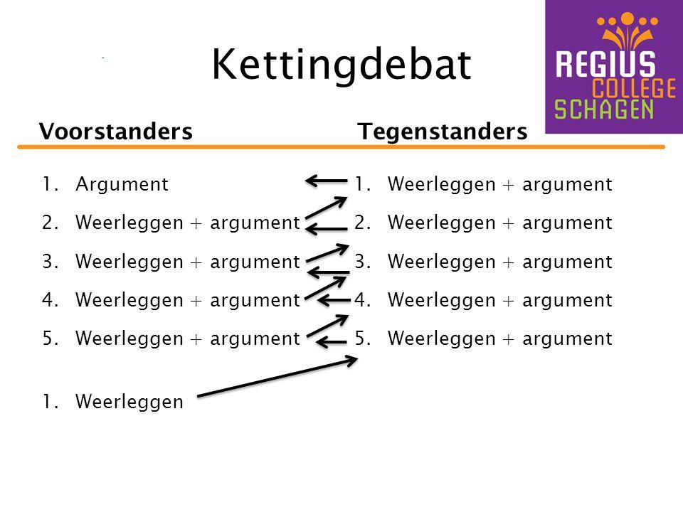 Kettingdebat Voorstanders 1.Argument 2.Weerleggen + argument 3.Weerleggen + argument 4.Weerleggen + argument 5.Weerleggen + argument 1.Weerleggen Tege