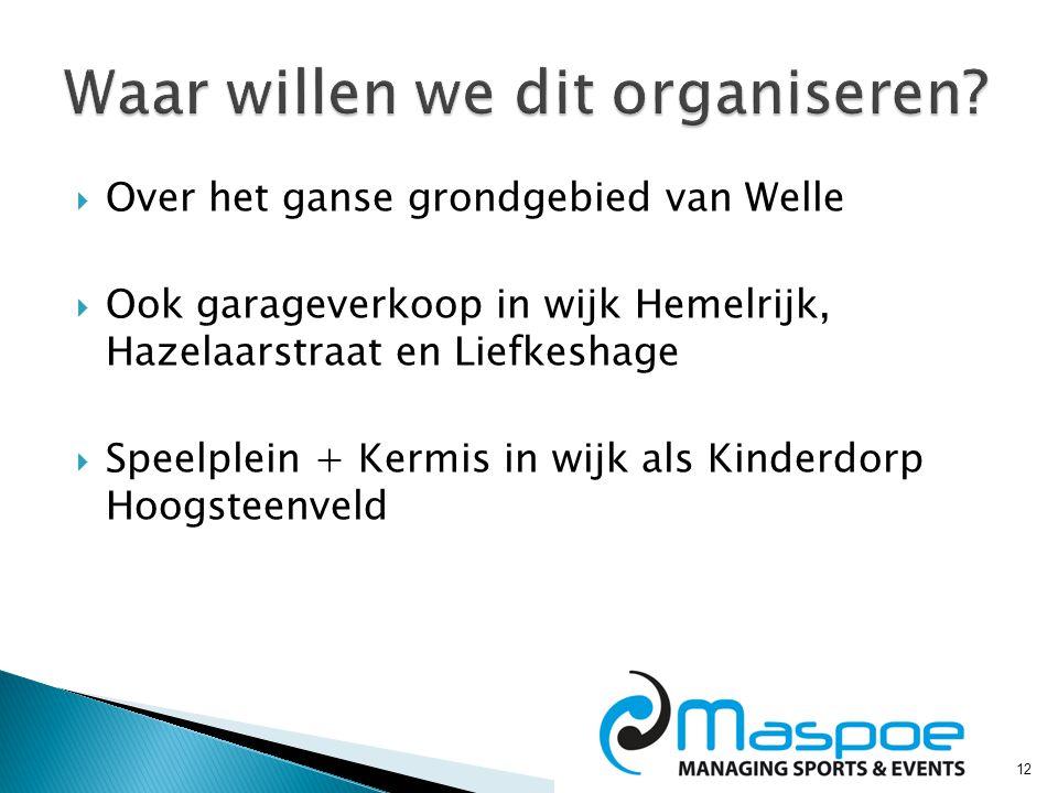 12  Over het ganse grondgebied van Welle  Ook garageverkoop in wijk Hemelrijk, Hazelaarstraat en Liefkeshage  Speelplein + Kermis in wijk als Kinderdorp Hoogsteenveld