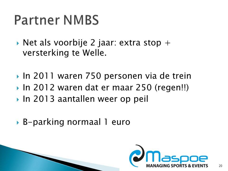 20  Net als voorbije 2 jaar: extra stop + versterking te Welle.