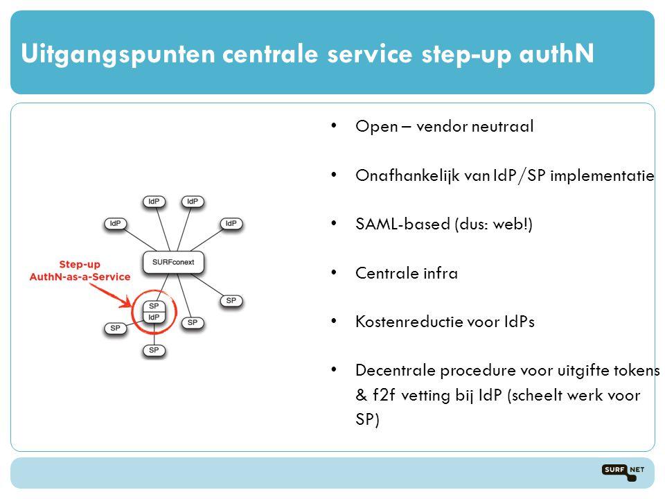 Uitgangspunten centrale service step-up authN • Open – vendor neutraal • Onafhankelijk van IdP/SP implementatie • SAML-based (dus: web!) • Centrale infra • Kostenreductie voor IdPs • Decentrale procedure voor uitgifte tokens & f2f vetting bij IdP (scheelt werk voor SP)
