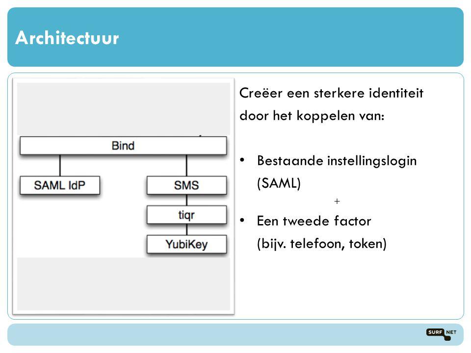 Architectuur Creëer een sterkere identiteit door het koppelen van: • Bestaande instellingslogin (SAML) + • Een tweede factor (bijv.