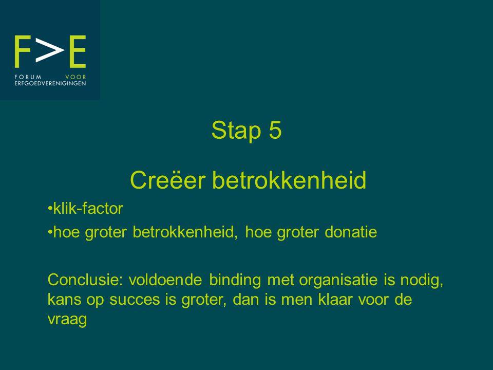Stap 5 Creëer betrokkenheid •klik-factor •hoe groter betrokkenheid, hoe groter donatie Conclusie: voldoende binding met organisatie is nodig, kans op succes is groter, dan is men klaar voor de vraag