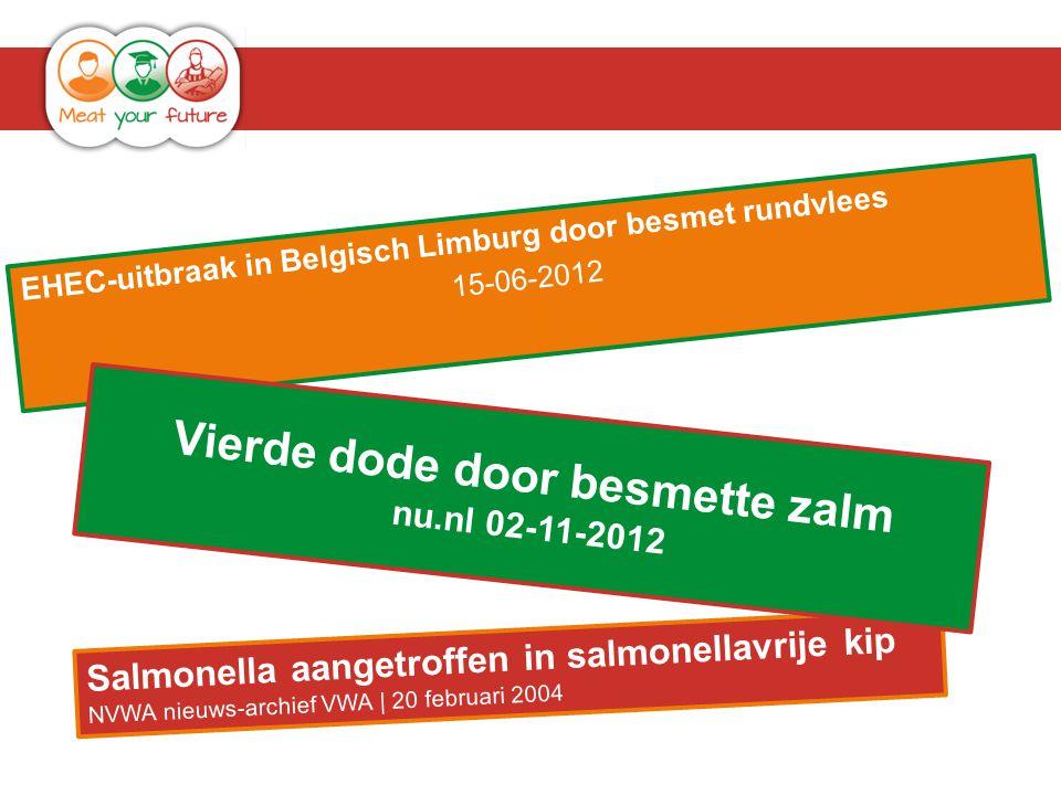 EHEC-uitbraak in Belgisch Limburg door besmet rundvlees 15-06-2012 Salmonella aangetroffen in salmonellavrije kip NVWA nieuws-archief VWA | 20 februar