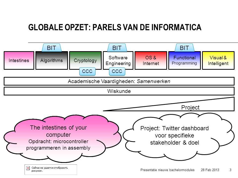 Visual and Intelligent Opdracht: user-centric ontwerp van dashboard Functional Programming Opdracht: ??? Operating Systems and the Internet Opdracht: