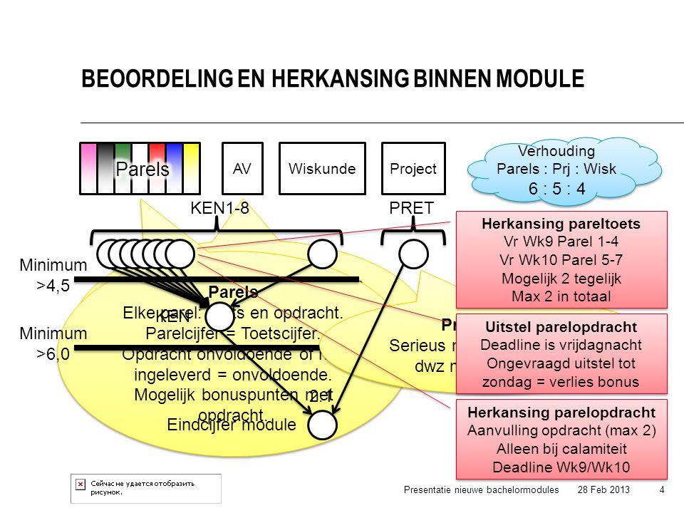 28 Feb 2013Presentatie nieuwe bachelormodules 4 BEOORDELING EN HERKANSING BINNEN MODULE AVWiskundeProject Academische Vaardigheden Op basis van meedoe