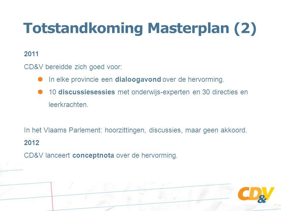 Totstandkoming Masterplan (2) 2011 CD&V bereidde zich goed voor: In elke provincie een dialoogavond over de hervorming.