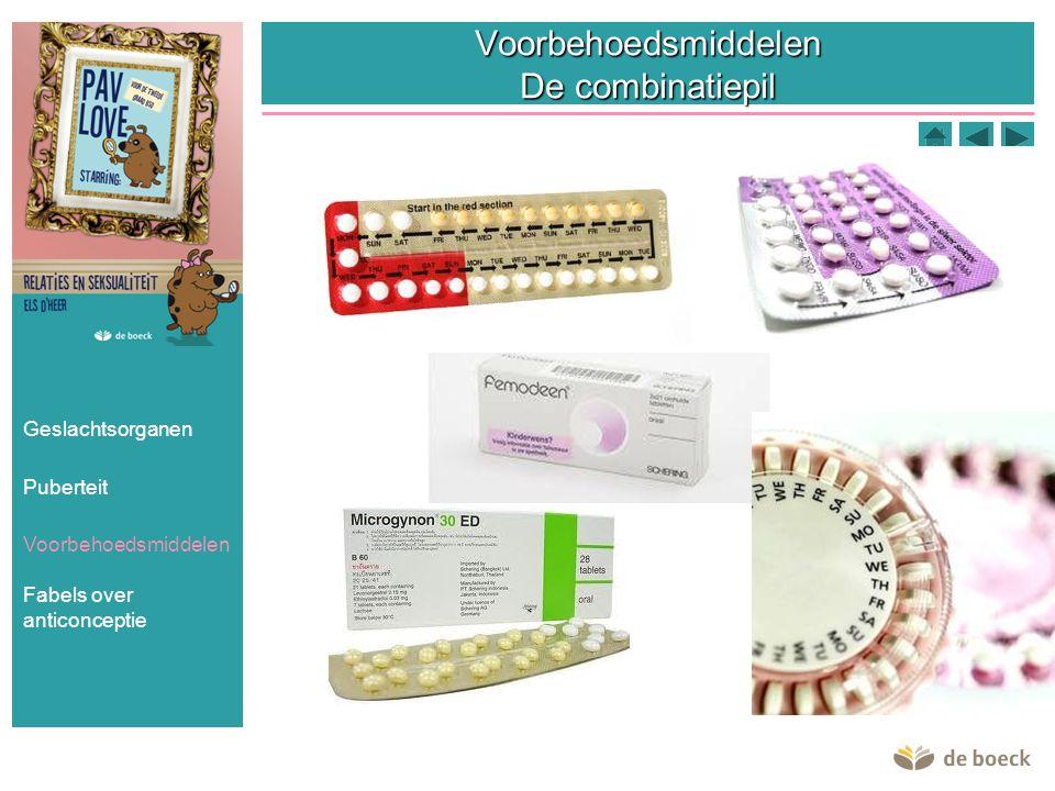 Voorbehoedsmiddelen De combinatiepil Geslachtsorganen Puberteit Voorbehoedsmiddelen Fabels over anticonceptie