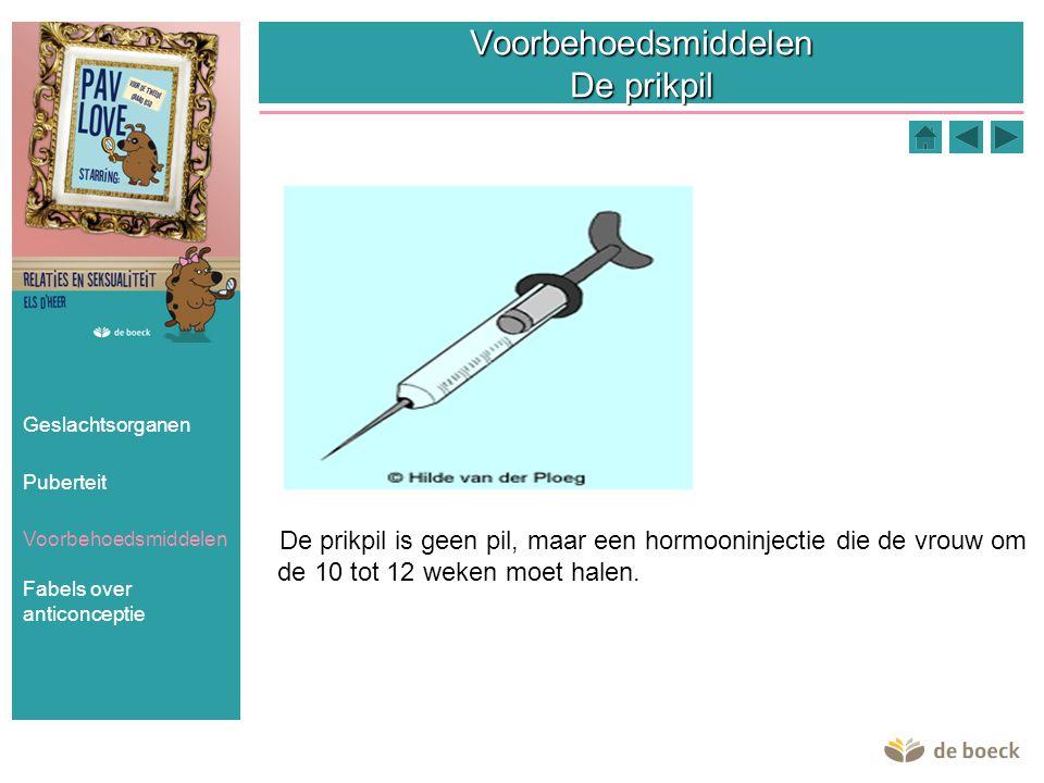 Voorbehoedsmiddelen De prikpil De prikpil is geen pil, maar een hormooninjectie die de vrouw om de 10 tot 12 weken moet halen. Geslachtsorganen Pubert