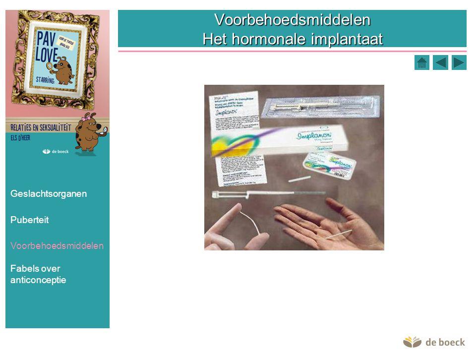 Voorbehoedsmiddelen Het hormonale implantaat Geslachtsorganen Puberteit Voorbehoedsmiddelen Fabels over anticonceptie