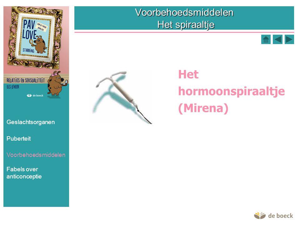 Voorbehoedsmiddelen Het spiraaltje Het hormoonspiraaltje (Mirena) Geslachtsorganen Puberteit Voorbehoedsmiddelen Fabels over anticonceptie