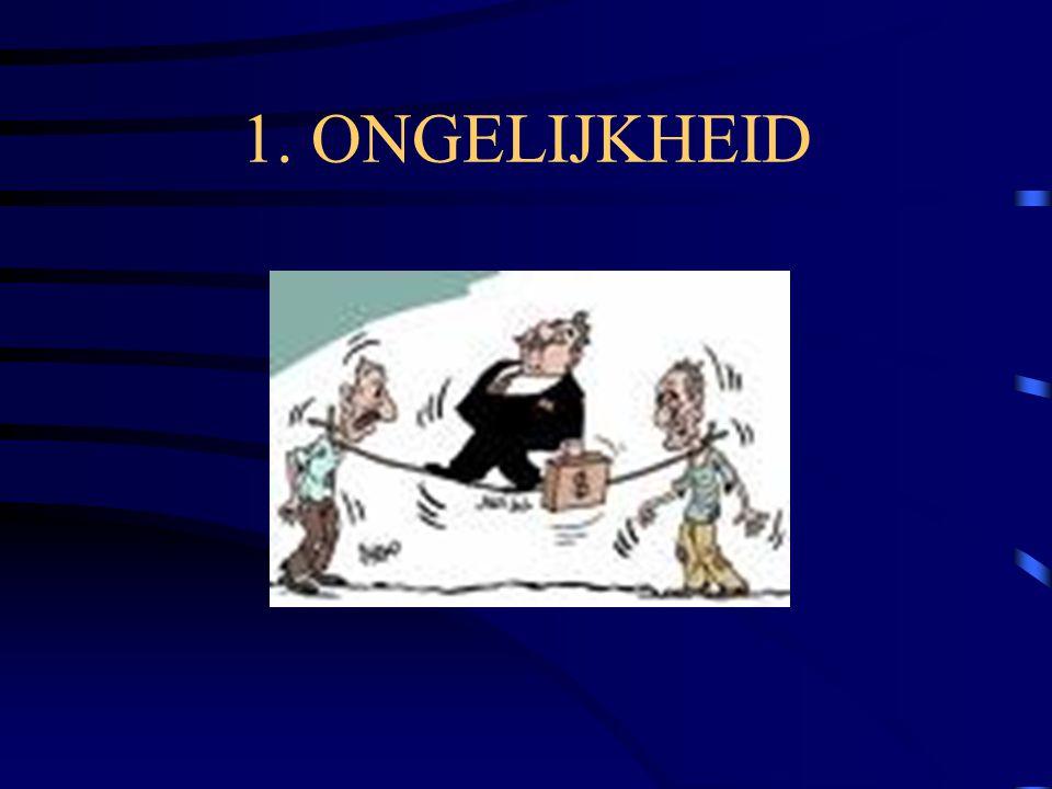 1. ONGELIJKHEID