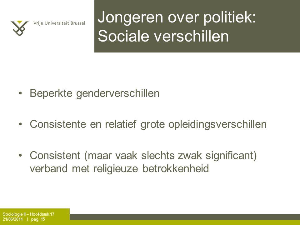 Jongeren over politiek: Sociale verschillen •Beperkte genderverschillen •Consistente en relatief grote opleidingsverschillen •Consistent (maar vaak sl