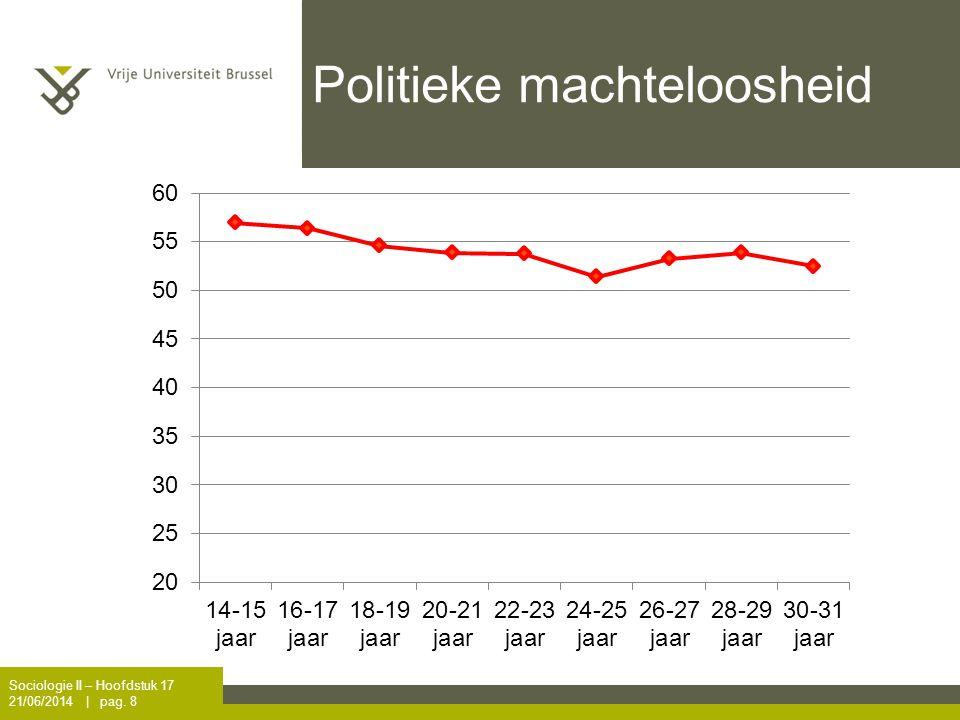 Politieke machteloosheid Sociologie II – Hoofdstuk 17 21/06/2014 | pag. 8