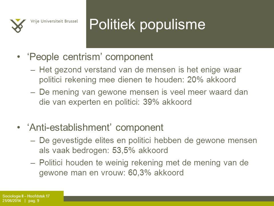 Politiek populisme •'People centrism' component –Het gezond verstand van de mensen is het enige waar politici rekening mee dienen te houden: 20% akkoo