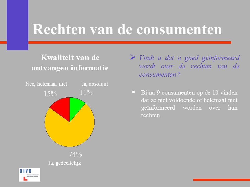 Rechten van de consumenten  Vindt u dat u goed geïnformeerd wordt over de rechten van de consumenten .