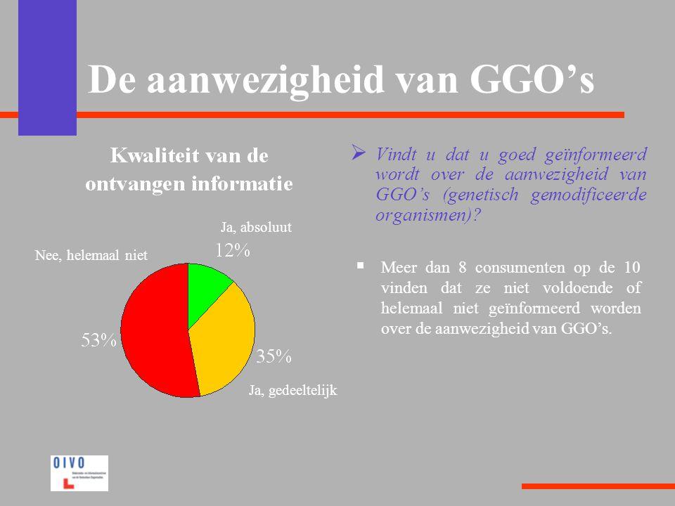 De aanwezigheid van GGO's  Vindt u dat u goed geïnformeerd wordt over de aanwezigheid van GGO's (genetisch gemodificeerde organismen).
