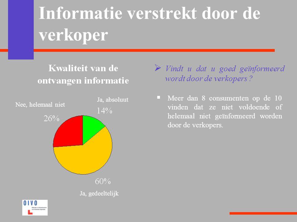 Informatie verstrekt door de verkoper  Vindt u dat u goed geïnformeerd wordt door de verkopers .