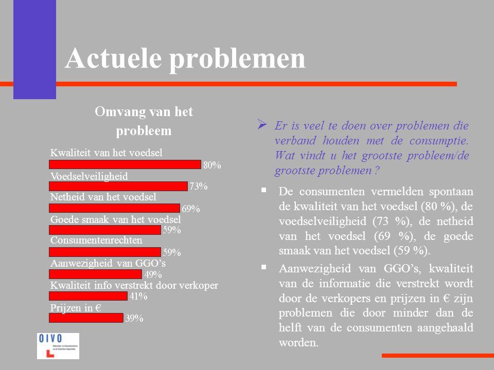 Actuele problemen  Er is veel te doen over problemen die verband houden met de consumptie.
