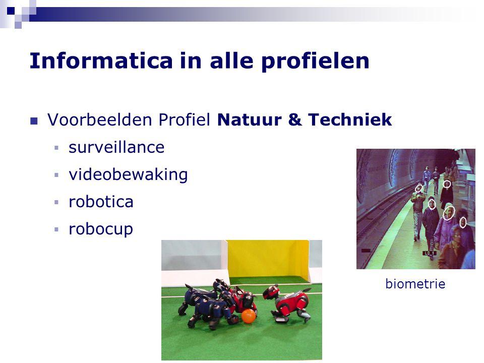 Informatica in alle profielen  Voorbeelden Profiel Natuur & Techniek  surveillance  videobewaking  robotica  robocup biometrie