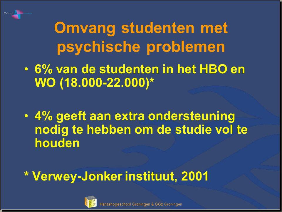 Klik om het opmaakprofiel van de modeltitel te bewerken Hanzehogeschool Groningen & GGz Groningen Omvang studenten met psychische problemen •6% van de studenten in het HBO en WO (18.000-22.000)* •4% geeft aan extra ondersteuning nodig te hebben om de studie vol te houden * Verwey-Jonker instituut, 2001