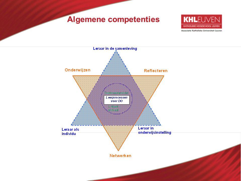 Algemene competenties