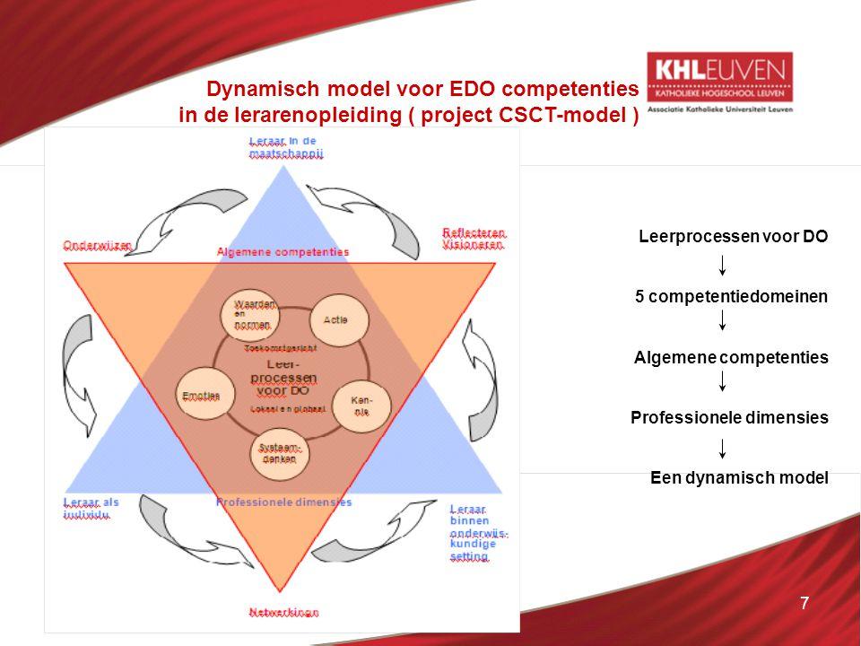 7 Dynamisch model voor EDO competenties in de lerarenopleiding ( project CSCT-model ) Leerprocessen voor DO 5 competentiedomeinen Algemene competentie