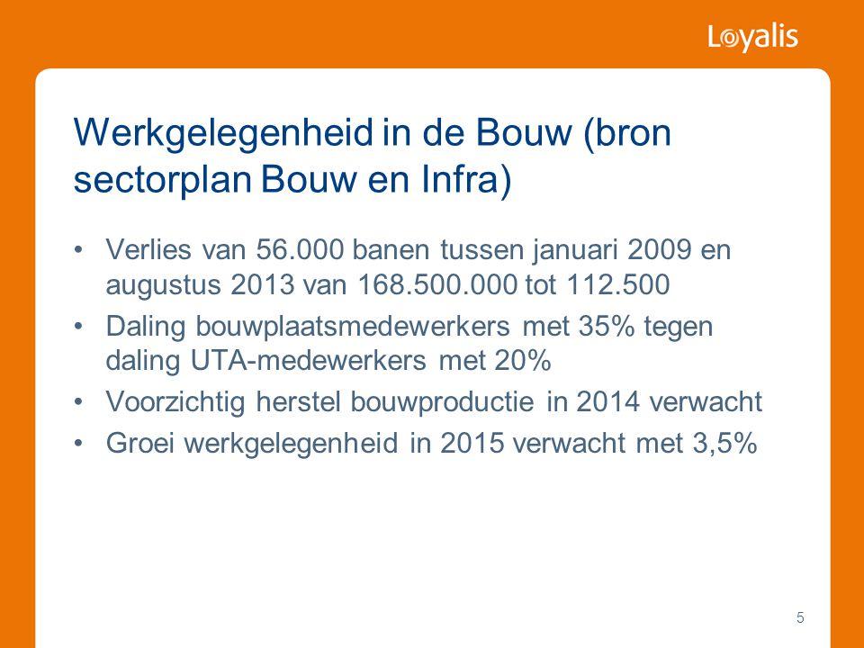 Vergrijzing personeel Bouw •Aantal jongeren daalt •Aantal ouderen stijgt •Vanaf 2015 (als bouw aantrekt) tekort aan personeel 6