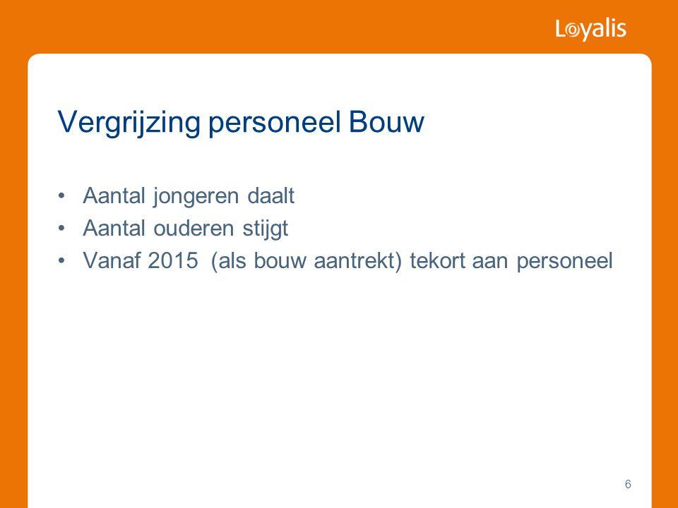 Langer doorwerken in de Bouw (bron sectorplan Bouw en Infra) •17,5% personeel heeft slecht of matig werkvermogen tegen 15% gemiddeld in NL •Dus hogere kans op arbeidsongeschiktheid 7