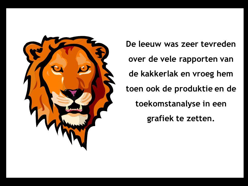 De leeuw was zeer tevreden over de vele rapporten van de kakkerlak en vroeg hem toen ook de produktie en de toekomstanalyse in een grafiek te zetten.