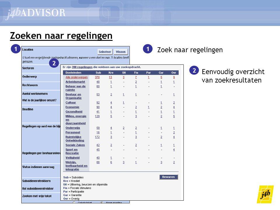 Zoeken naar regelingen 1 Zoek naar regelingen 2 2 Eenvoudig overzicht van zoekresultaten 3 Lezen samenvatting zoekresultaten 3 3 1 2