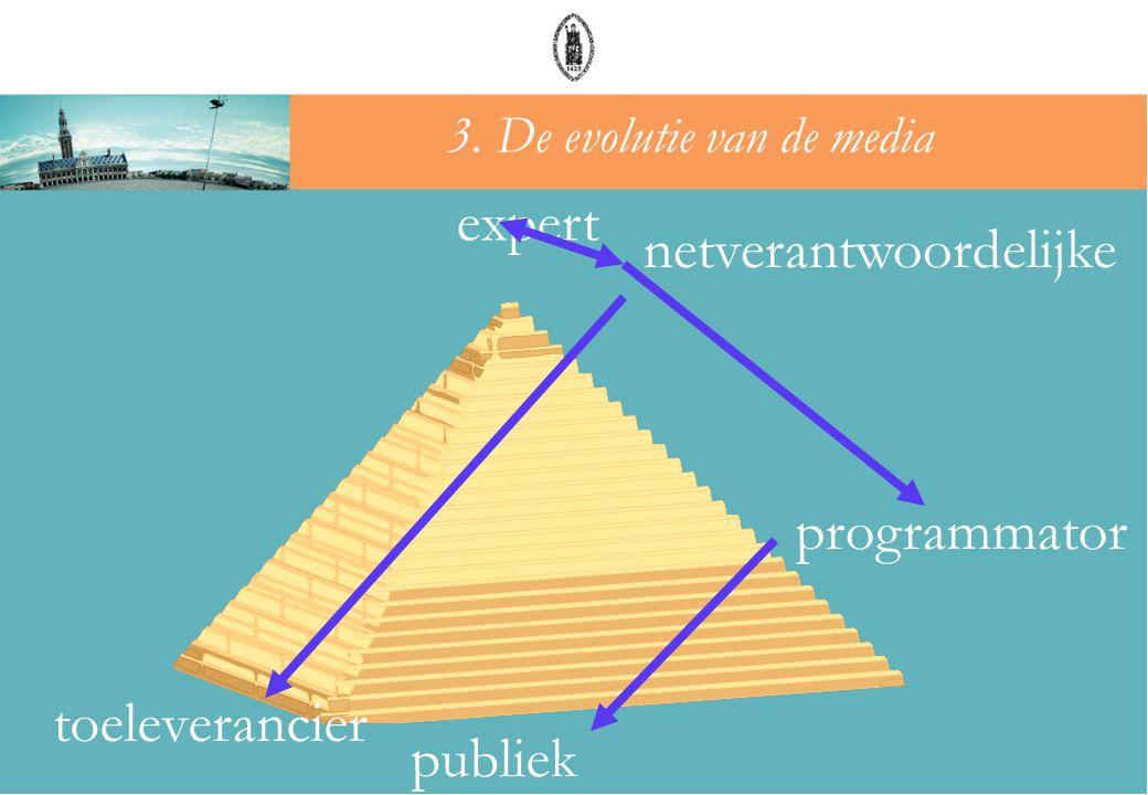 3. De evolutie van de media expert programmator publiek netverantwoordelijke toeleverancier