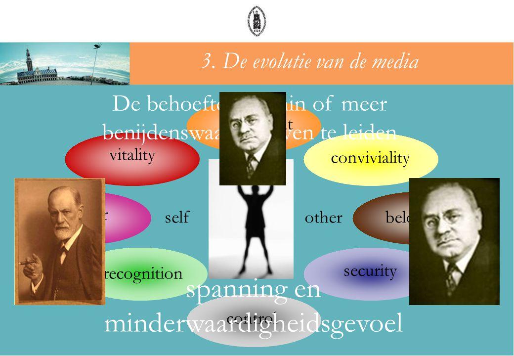 control belonging conviviality security enjoyment power vitality recognition release control selfother spanning en minderwaardigheidsgevoel De behoeft