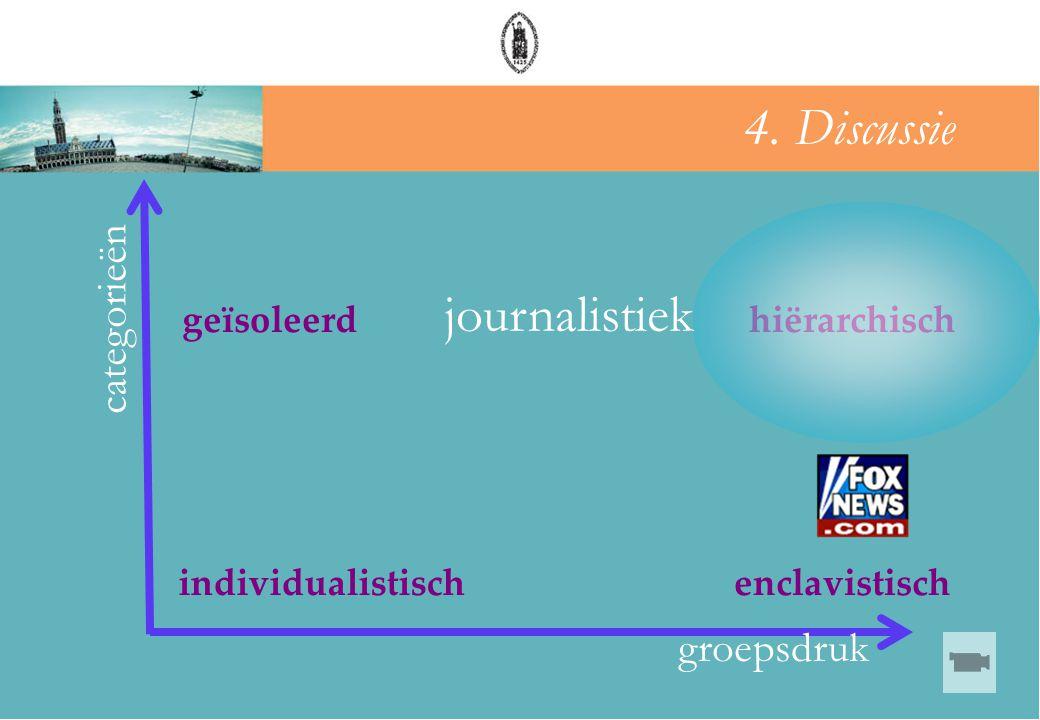 hiërarchisch enclavistisch geïsoleerd categorieën groepsdruk individualistisch journalistiek 4. Discussie