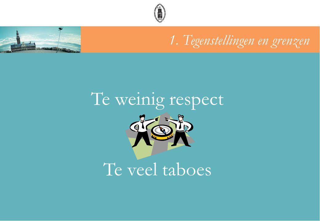 Te weinig respect Te veel taboes 1. Tegenstellingen en grenzen