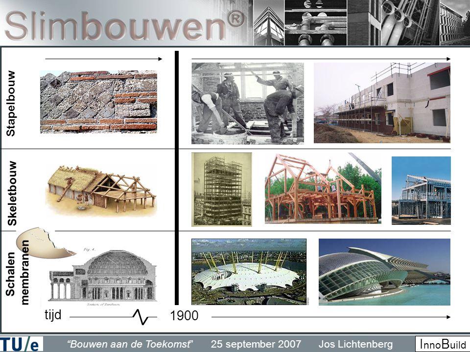 Bouwen aan de Toekomst 25 september 2007 Jos Lichtenberg I nno B uild 1900 tijd Skeletbouw Stapelbouw Schalen membranen