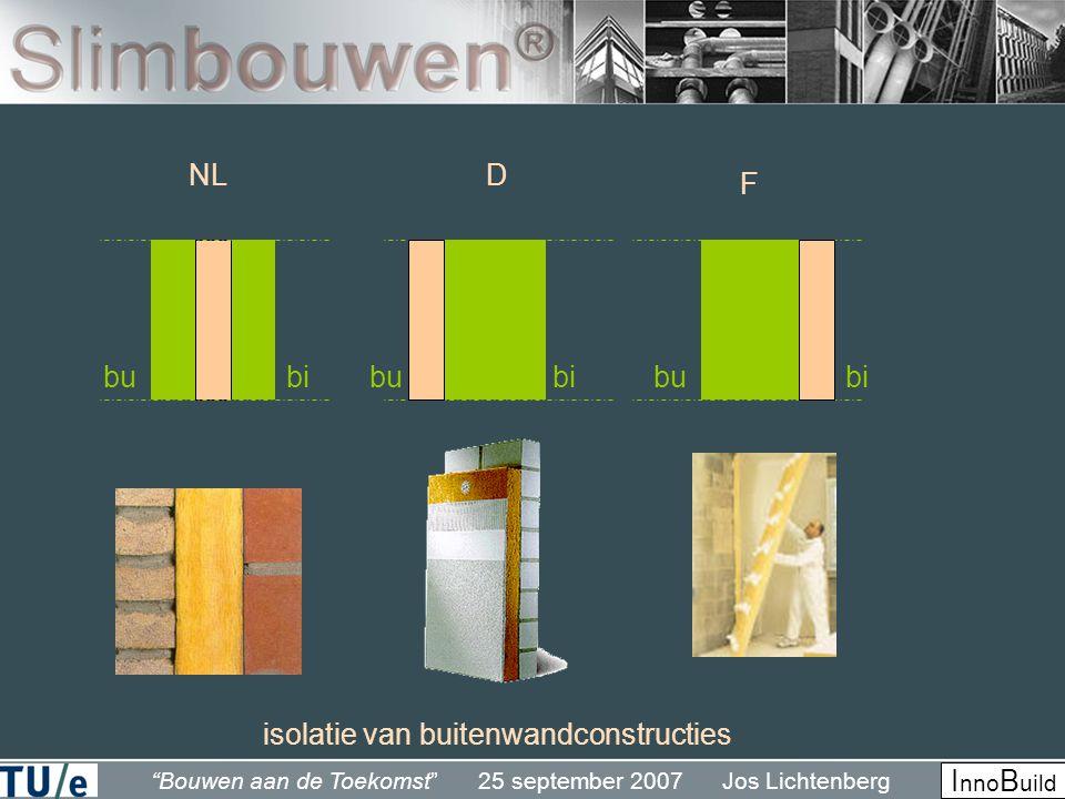 """""""Bouwen aan de Toekomst"""" 25 september 2007 Jos Lichtenberg I nno B uild NLD F bi bu isolatie van buitenwandconstructies"""