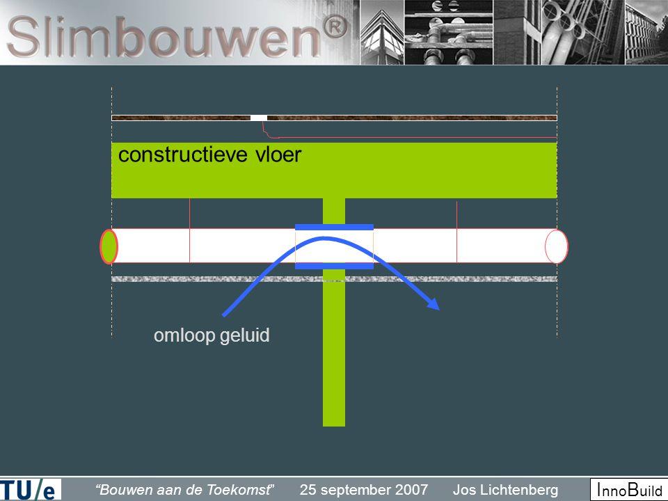 """""""Bouwen aan de Toekomst"""" 25 september 2007 Jos Lichtenberg I nno B uild omloop geluid constructieve vloer"""