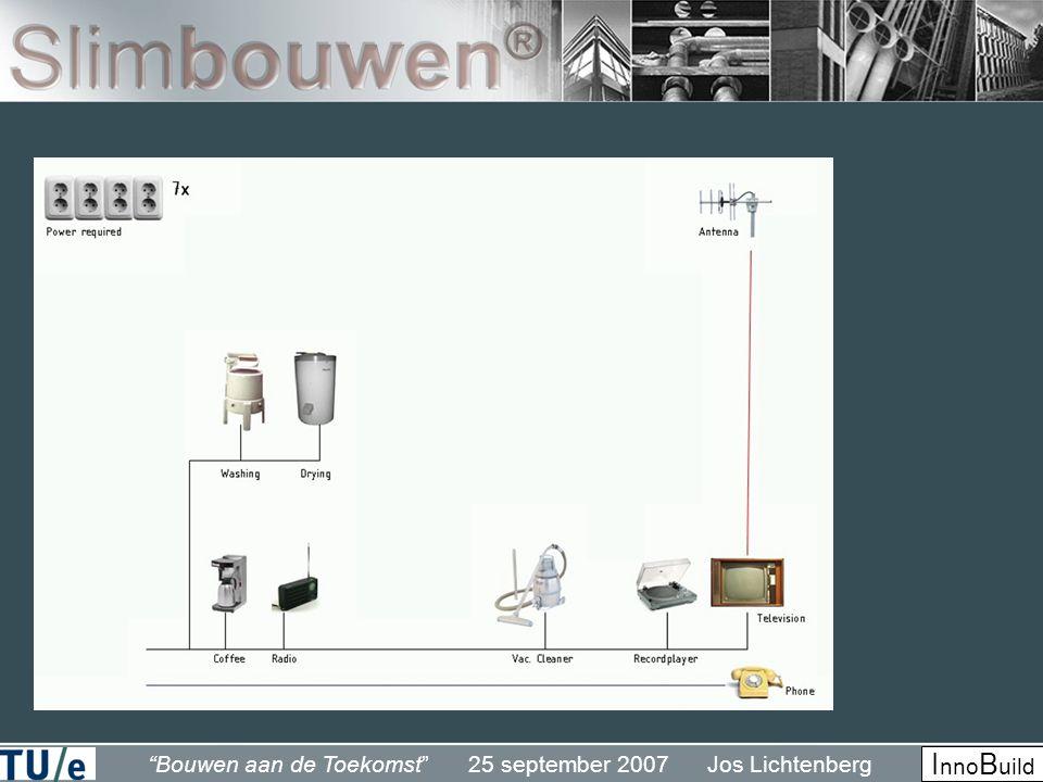 """""""Bouwen aan de Toekomst"""" 25 september 2007 Jos Lichtenberg I nno B uild 1965"""