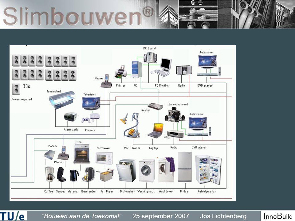 """""""Bouwen aan de Toekomst"""" 25 september 2007 Jos Lichtenberg I nno B uild 2005"""