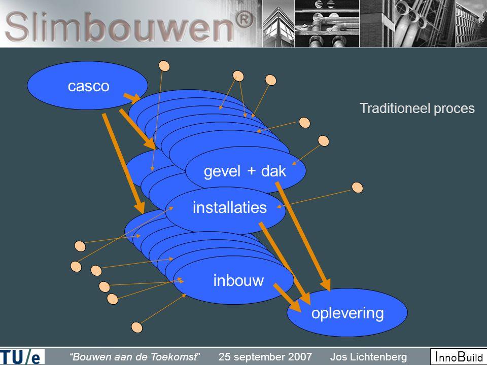 """""""Bouwen aan de Toekomst"""" 25 september 2007 Jos Lichtenberg I nno B uild casco gevel + dak inbouw gevel + dak inbouw gevel + dak inbouw installaties in"""