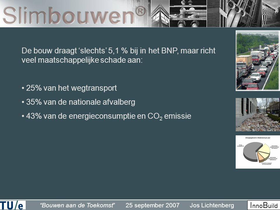 Bouwen aan de Toekomst 25 september 2007 Jos Lichtenberg I nno B uild De bouw draagt 'slechts' 5,1 % bij in het BNP, maar richt veel maatschappelijke schade aan: • van het wegtransport • van de nationale afvalberg • van de energieconsumptie en CO 2 emissie 25% 35% 43%