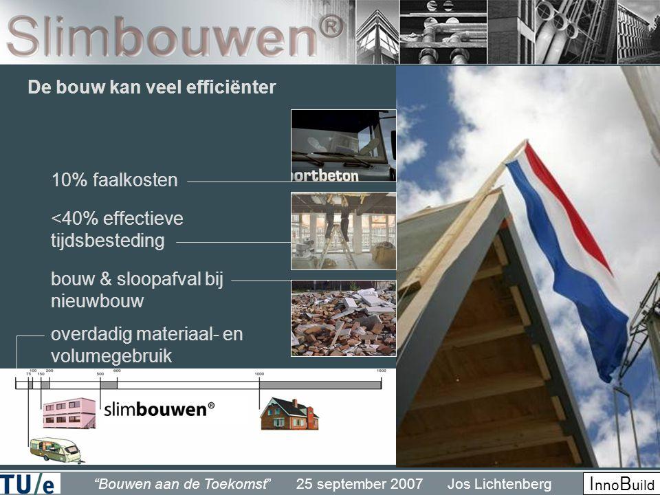 """""""Bouwen aan de Toekomst"""" 25 september 2007 Jos Lichtenberg I nno B uild overdadig materiaal- en volumegebruik 10% faalkosten <40% effectieve tijdsbest"""