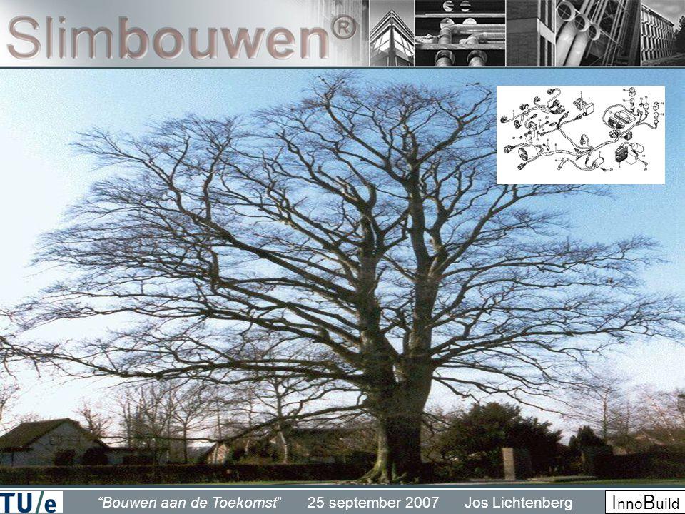 """""""Bouwen aan de Toekomst"""" 25 september 2007 Jos Lichtenberg I nno B uild"""