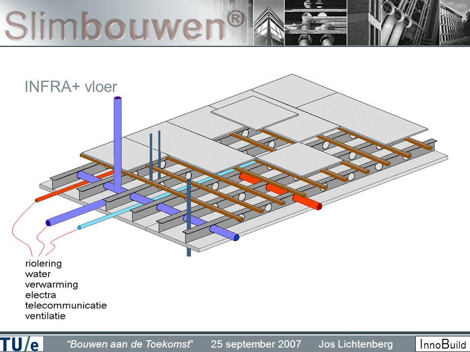 Bouwen aan de Toekomst 25 september 2007 Jos Lichtenberg I nno B uild INFRA+ vloer